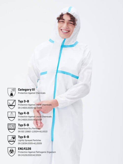 Disposable protective suit PPE, category III type 3, 4, 5 + 6 Free shipping